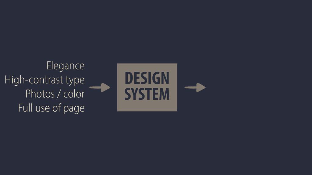 DESIGN SYSTEM Elegance High-contrast type Photo...