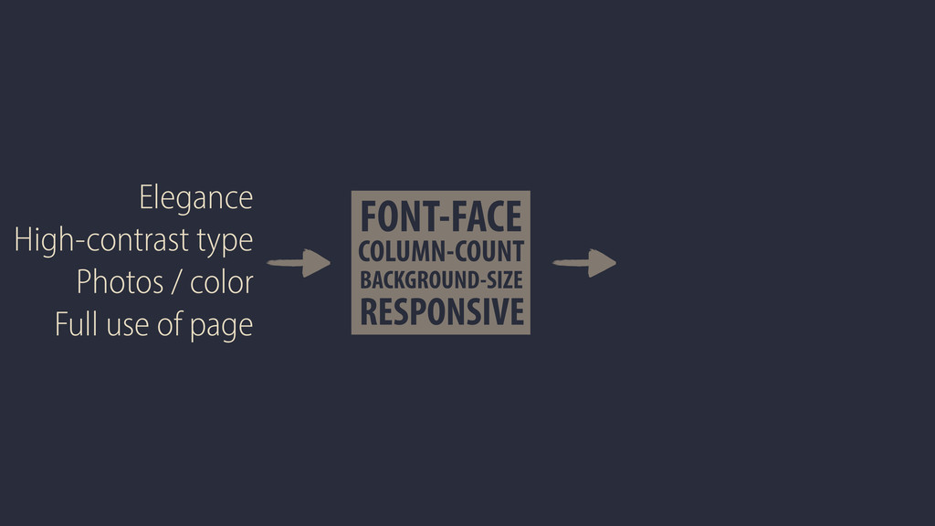 FONT-FACE COLUMN-COUNT BACKGROUND-SIZE RESPONSI...