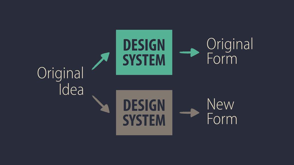 Original Idea DESIGN SYSTEM Original Form DESIG...