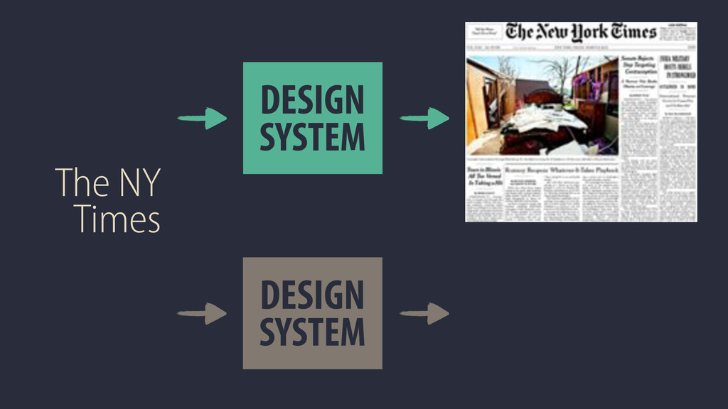 The NY Times DESIGN SYSTEM DESIGN SYSTEM