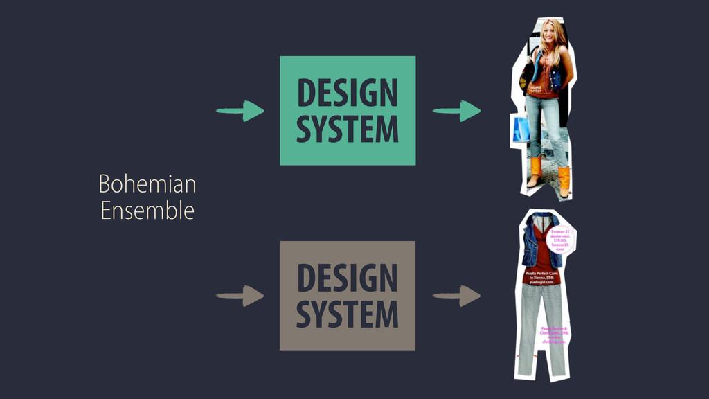 DESIGN SYSTEM Bohemian Ensemble DESIGN SYSTEM