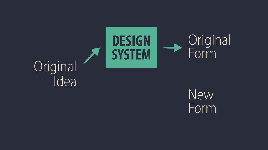 Original Idea DESIGN SYSTEM Original Form New F...