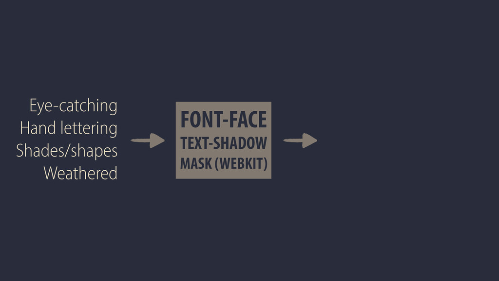 Eye-catching Hand lettering Shades/shapes Weath...