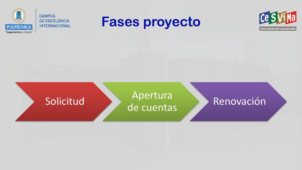 Fases proyecto Solicitud Apertura de cuentas Re...