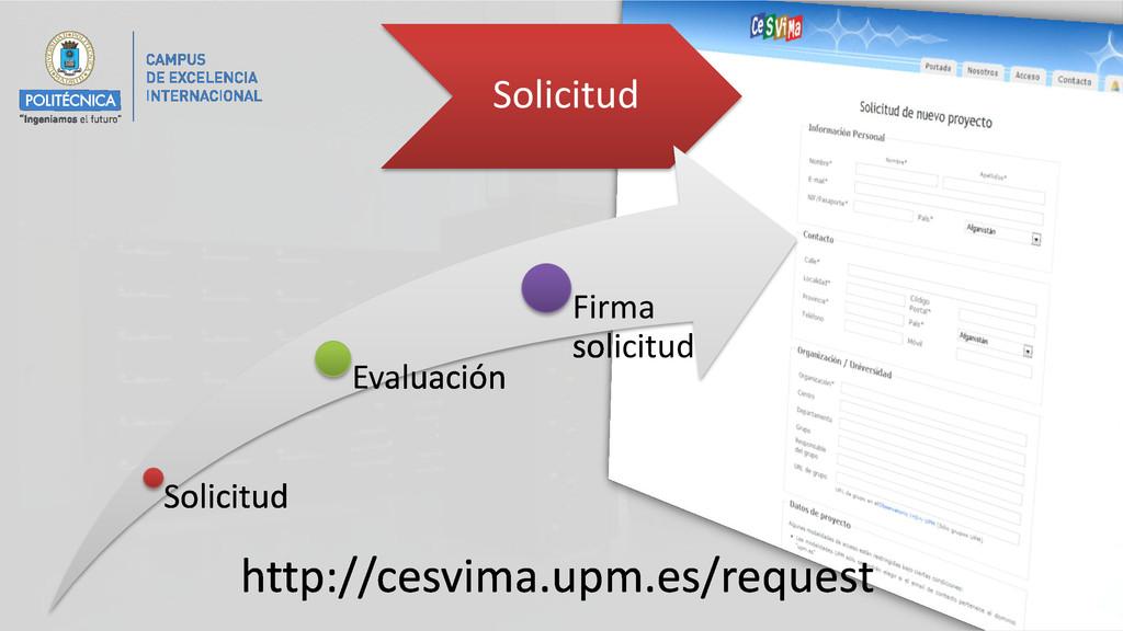 Solicitud Solicitud Evaluación Firma solicitud ...
