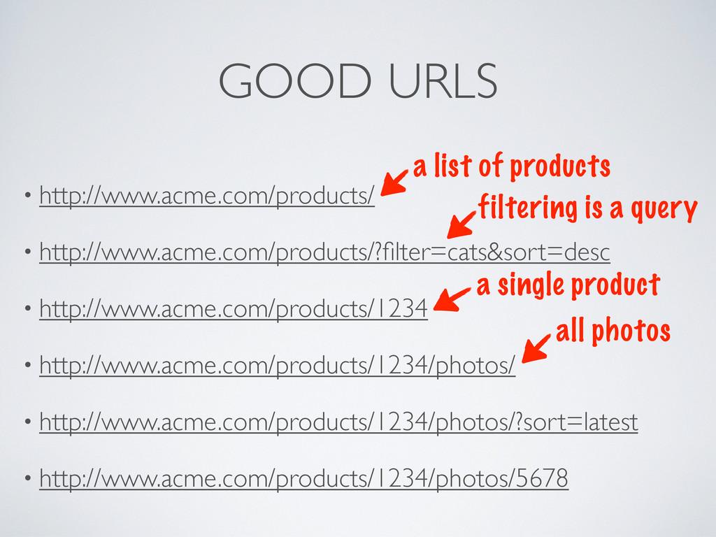 GOOD URLS • http://www.acme.com/products/ • htt...