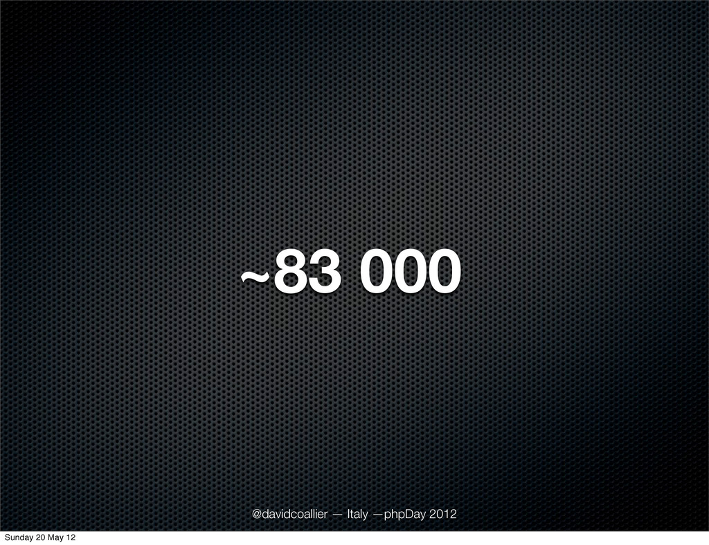 ~83 000 @davidcoallier — Italy —phpDay 2012 Sun...