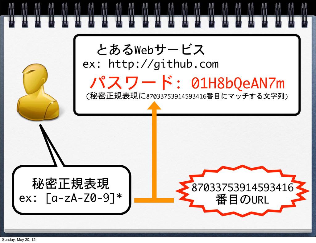 G9R!X8cZ !3™$//+#%/$0*( –‡p's !3™...