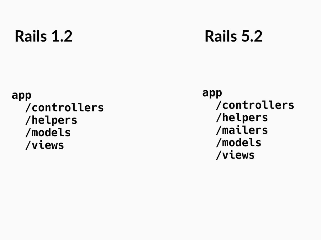 Rails 1.2 Rails 5.2 app /controllers /helpers /...