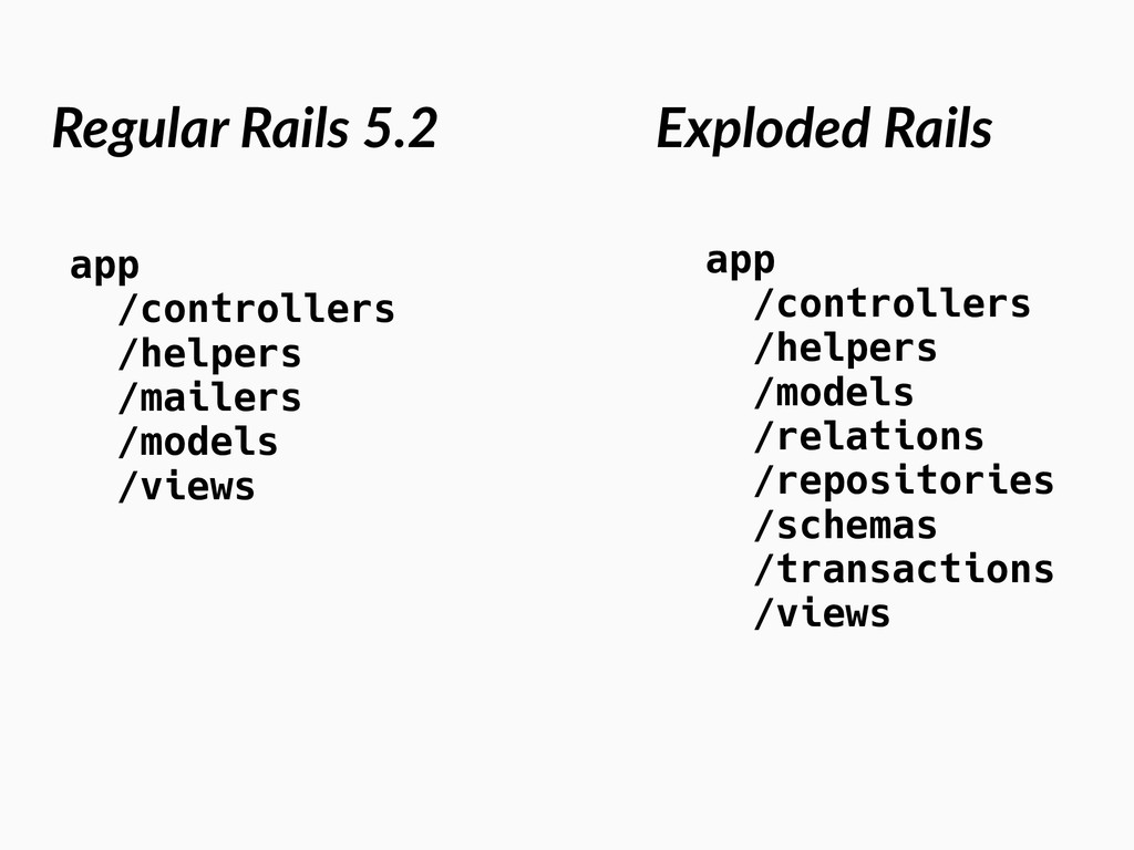 Exploded Rails app /controllers /helpers /model...