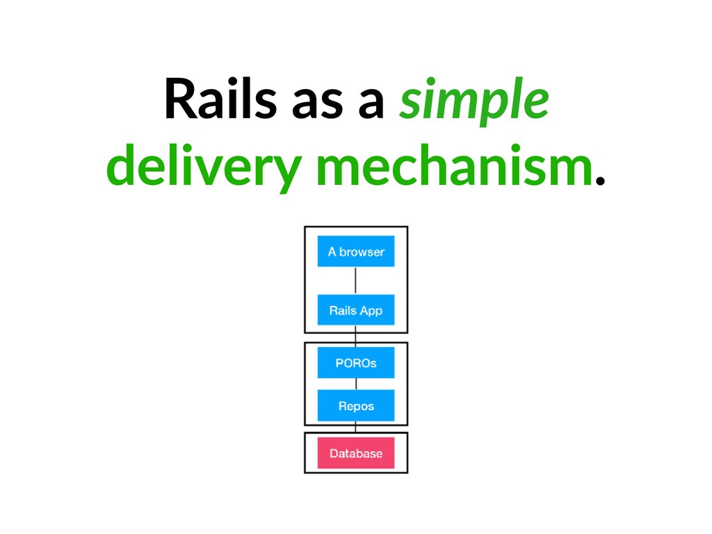 Rails as a simple delivery mechanism.