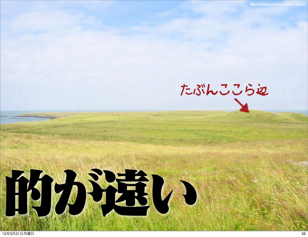 WorldIslandInfo.com - flickr త͕ԕ͍ たぶんここら辺 26 12...