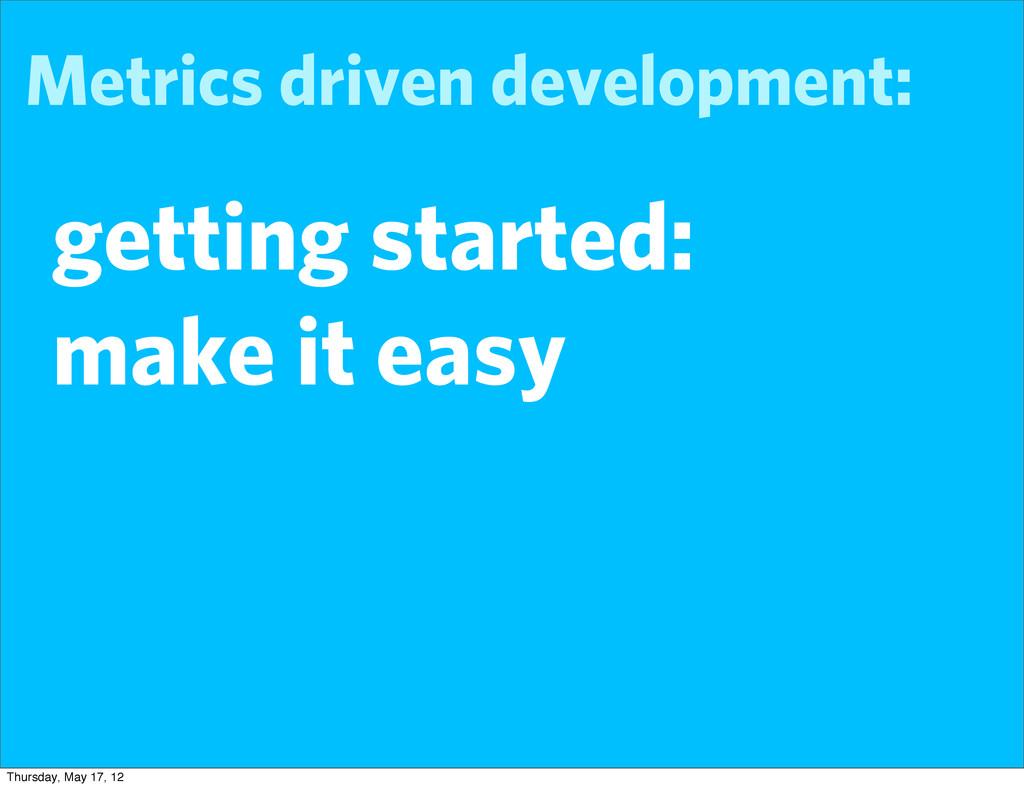 Metrics driven development: getting started: ma...
