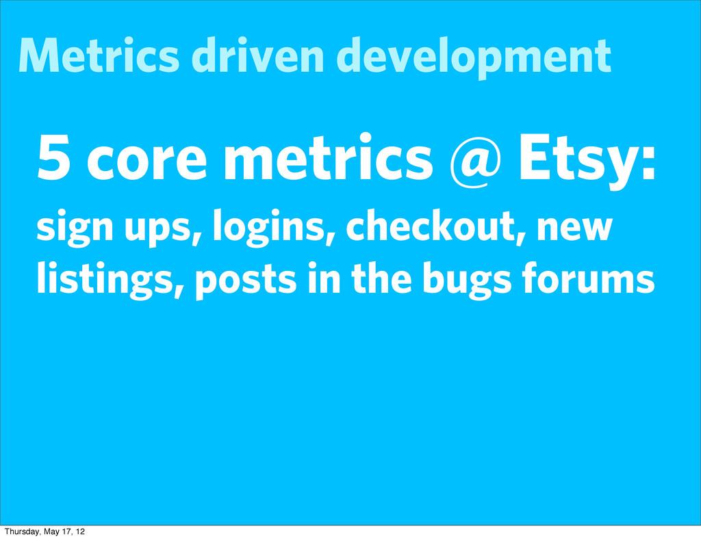 Metrics driven development 5 core metrics @ Ets...