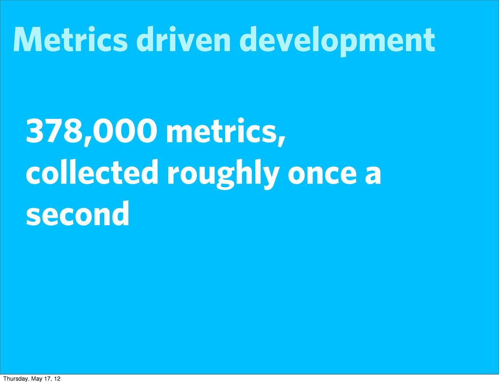 Metrics driven development 378,000 metrics, col...