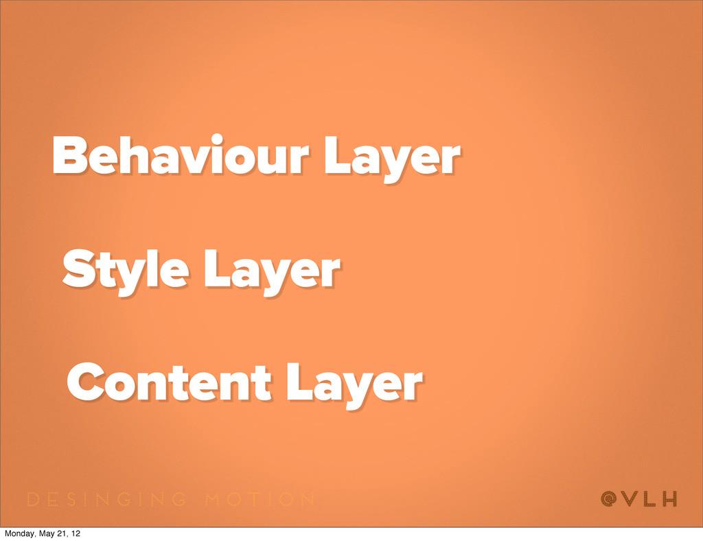 Content Layer Style Layer Behaviour Layer Monda...