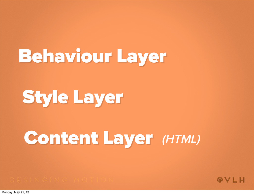 Content Layer Style Layer Behaviour Layer (HTML...