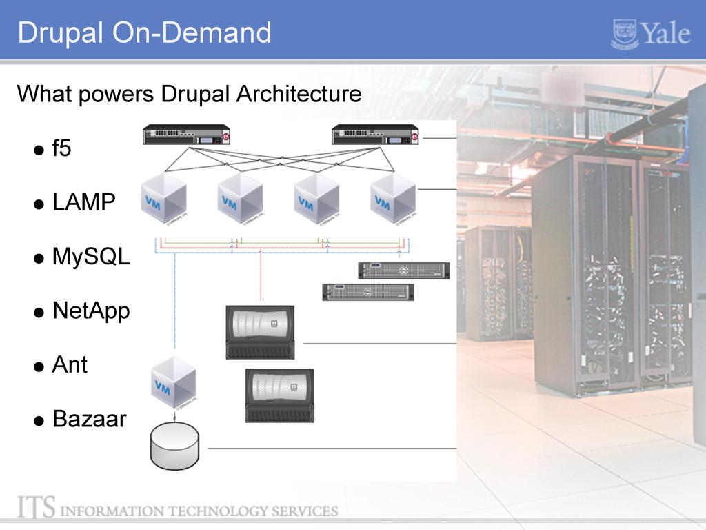 Drupal On-Demand What powers Drupal Architectur...