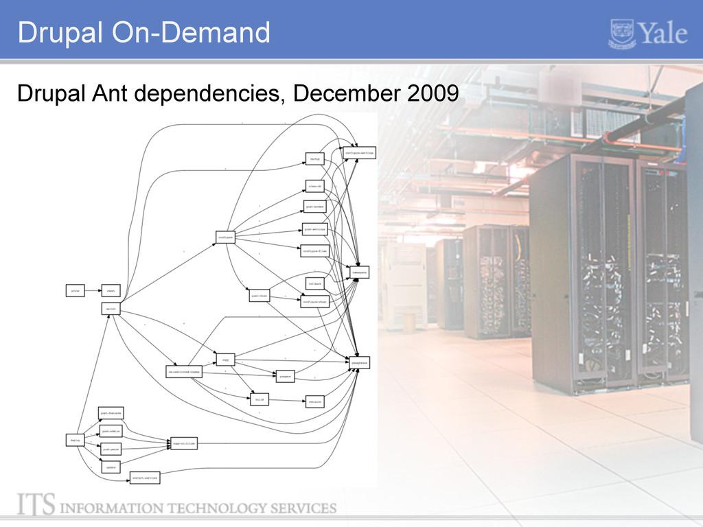 Drupal On-Demand Drupal Ant dependencies, Decem...