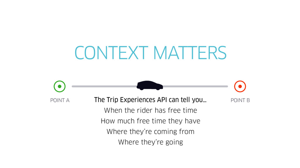 POINT A POINT B CONTEXT MATTERS The Trip Experi...