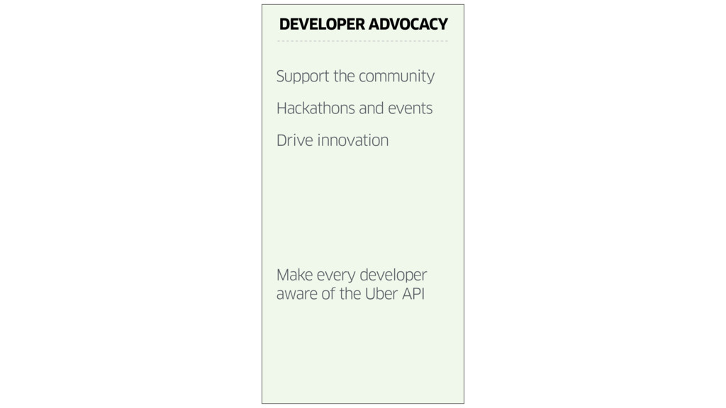 Support the community Hackathons and events Dri...