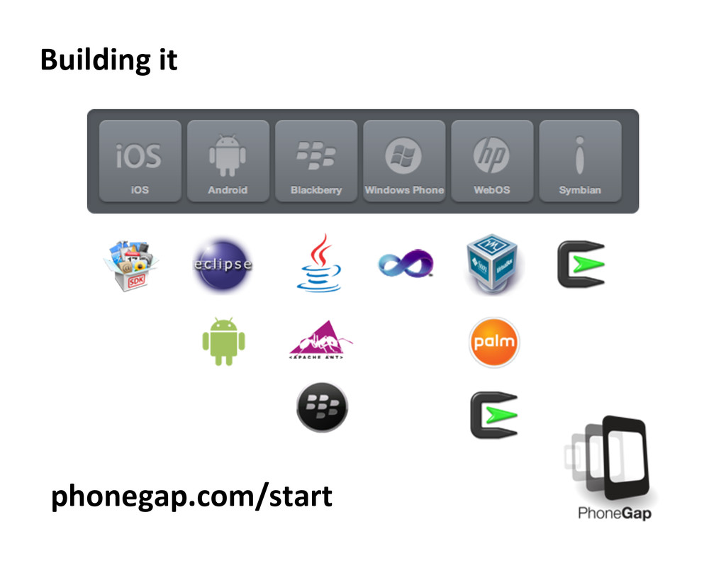 Building it  phonegap.com/start