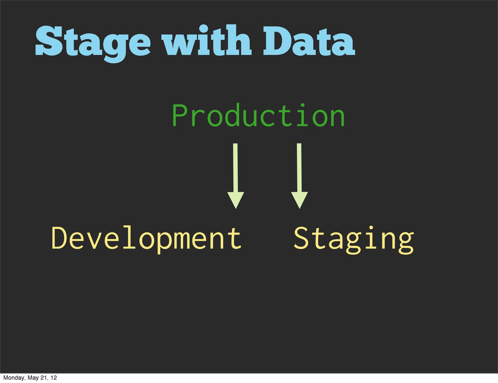 Stage with Data Production Development Staging ...