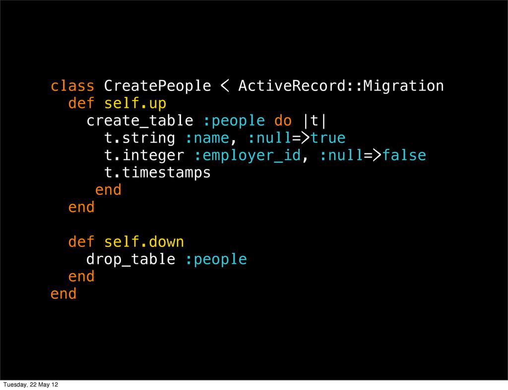 class CreatePeople < ActiveRecord::Migration de...