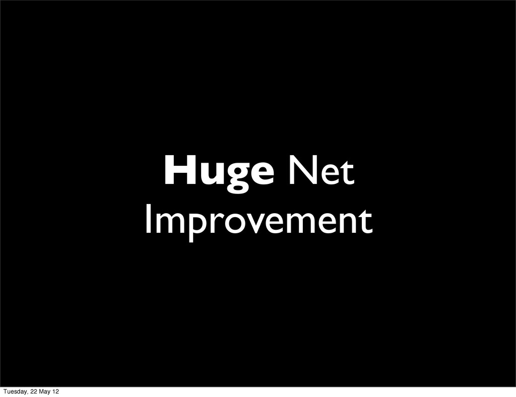 Huge Net Improvement Tuesday, 22 May 12