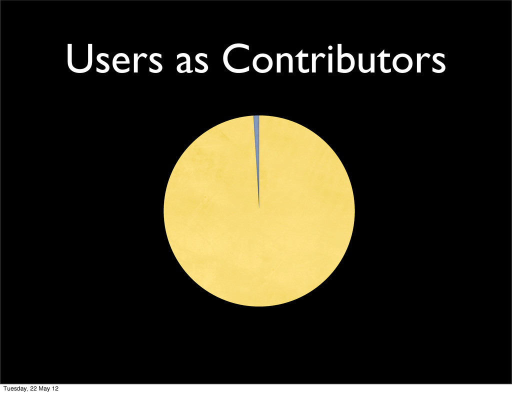 Users as Contributors Tuesday, 22 May 12