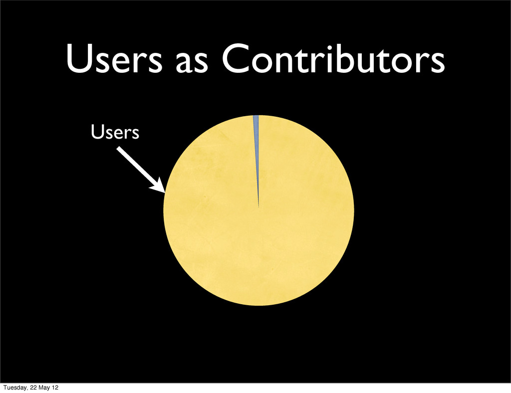 Users as Contributors Users Tuesday, 22 May 12