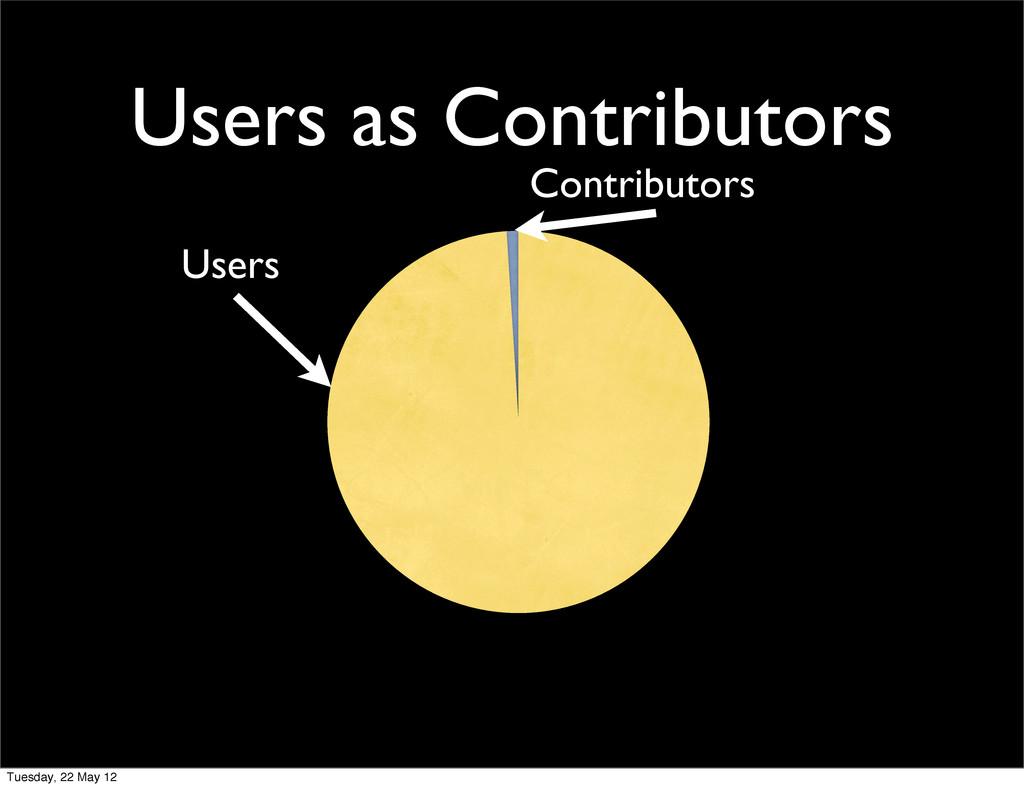 Users as Contributors Users Contributors Tuesda...