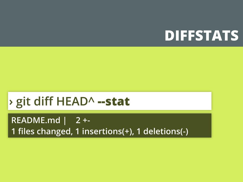 DIFFSTATS › git diff HEAD^ --stat README.md | 2 ...