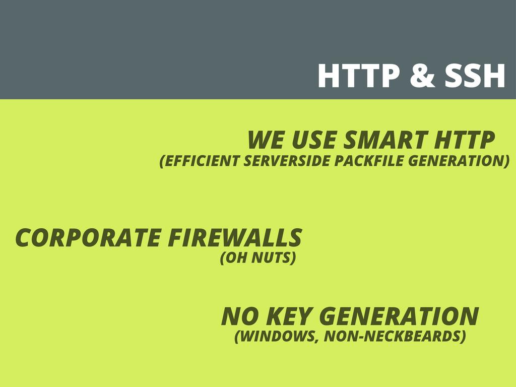 HTTP & SSH WE USE SMART HTTP (EFFICIENT SERVERS...