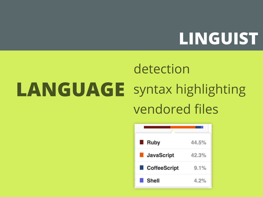 LINGUIST LANGUAGE detection syntax highlighting...