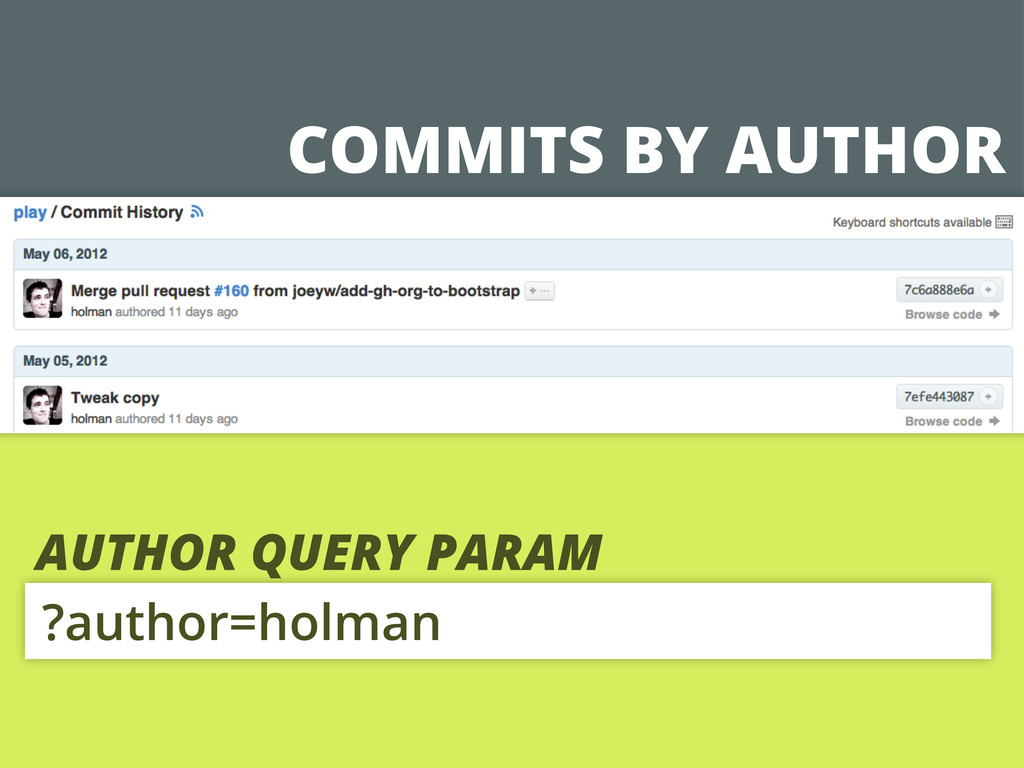 COMMITS BY AUTHOR ?author=holman AUTHOR QUERY P...