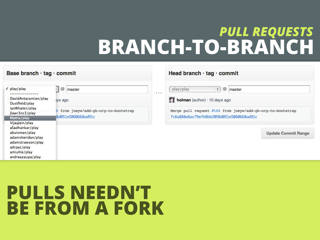 BRANCH-TO-BRANCH PULL REQUESTS PULLS NEEDN'T BE...