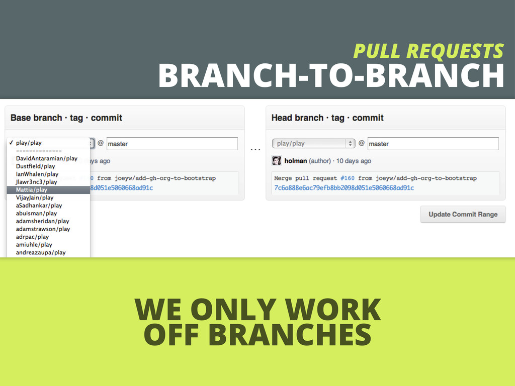 BRANCH-TO-BRANCH PULL REQUESTS WE ONLY WORK OFF...
