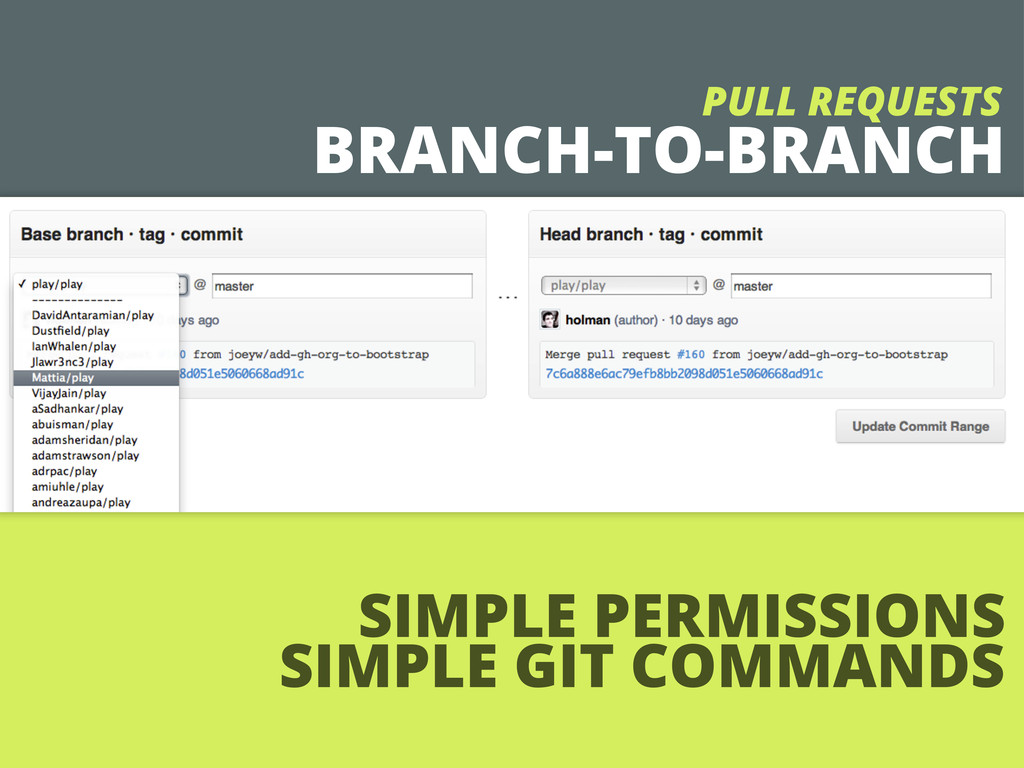BRANCH-TO-BRANCH PULL REQUESTS SIMPLE PERMISSIO...
