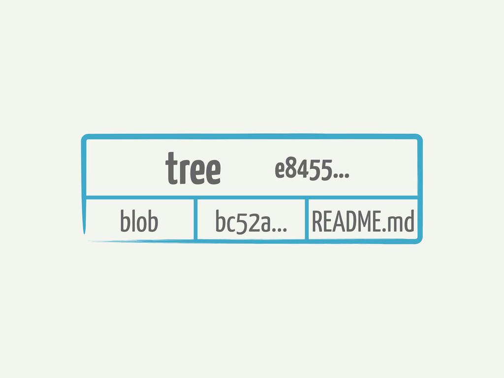 tree e8455... blob bc52a... README.md