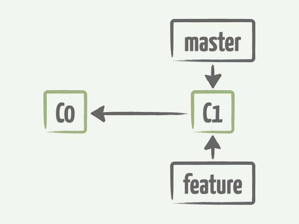 C0 C1 master feature