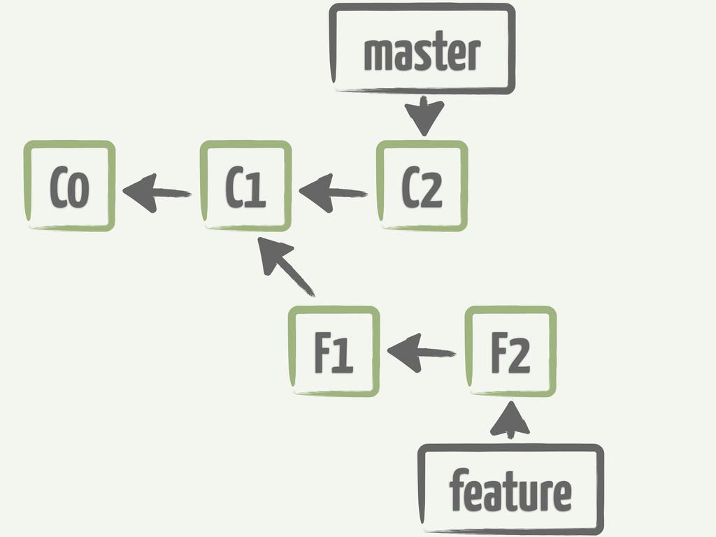 C0 master C1 C2 F1 F2 feature