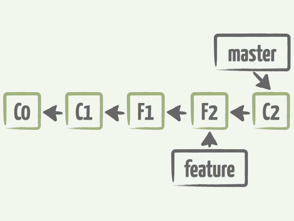 C0 master F2 C2 C1 F1 feature