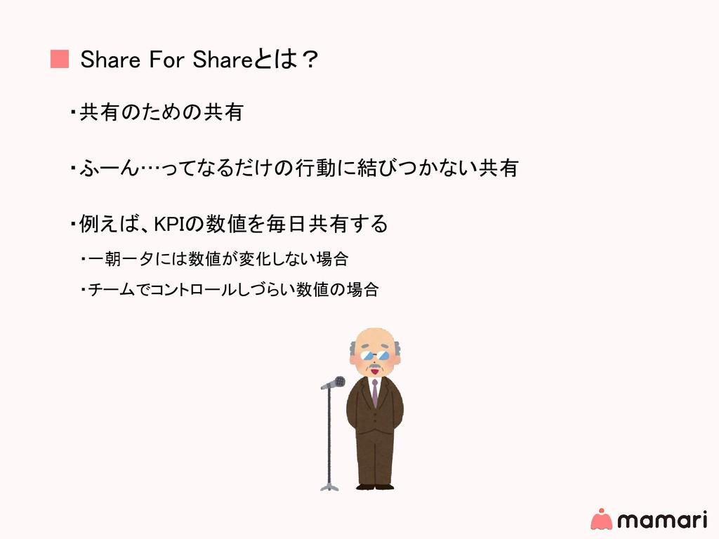 ■ Share For Shareとは? ・共有のための共有 ・ふーん…ってなるだけの行動に結...