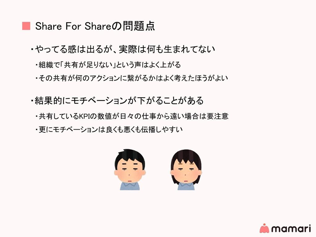 ■ Share For Shareの問題点 ・やってる感は出るが、実際は何も生まれてない   ...