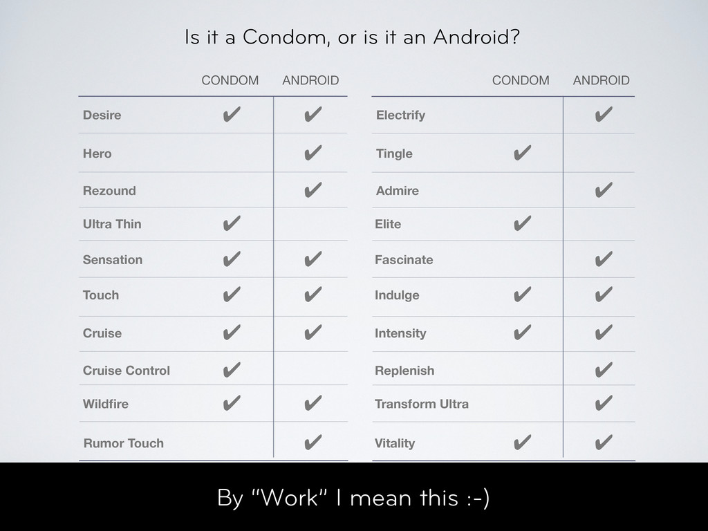 Is it a Condom, or is it an Android? Desire Her...