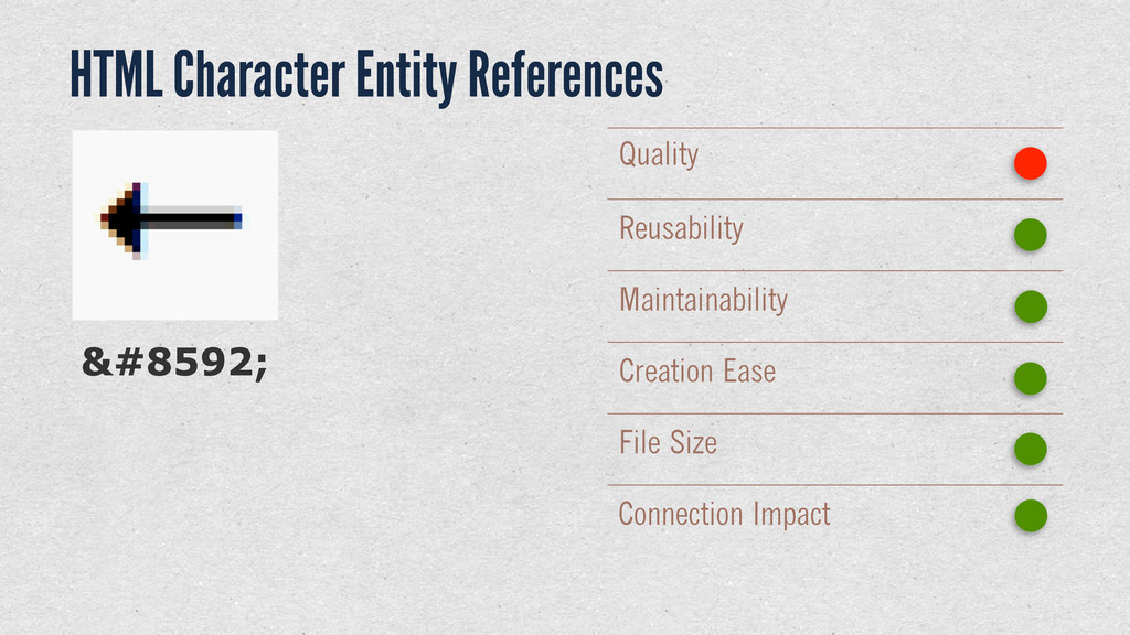 HTML Character Entity References Quality Reusab...