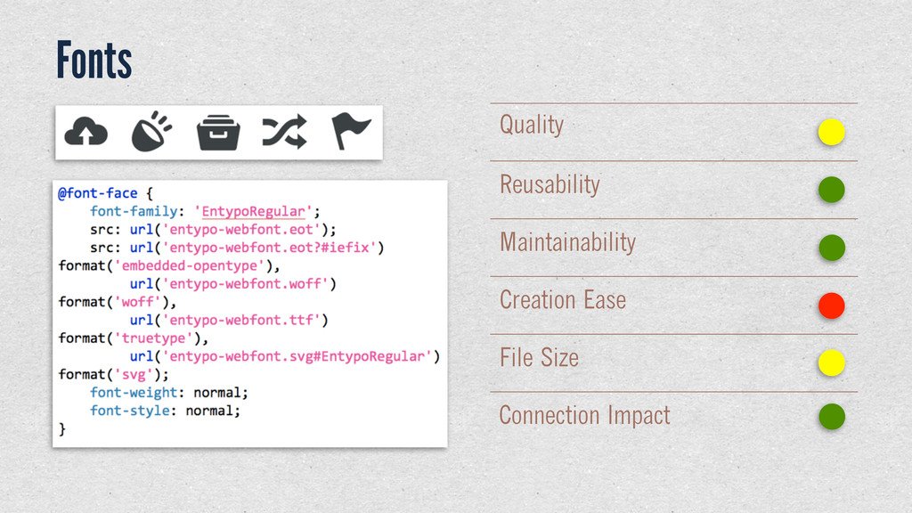 Fonts Quality Reusability Maintainability Creat...