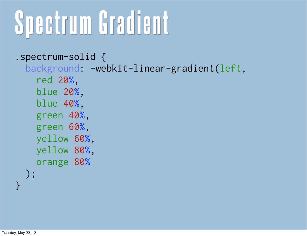 Spectrum Gradient .spectrum-solid { background:...