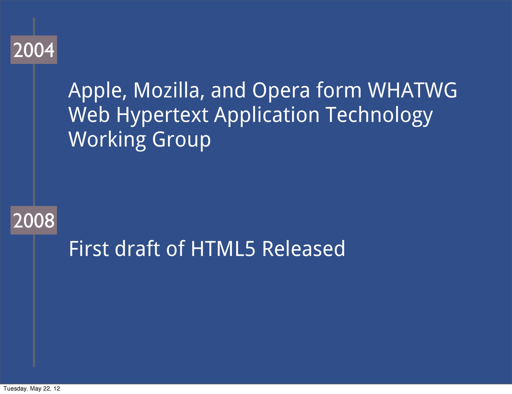 First draft of HTML5 Released Apple, Mozilla, a...